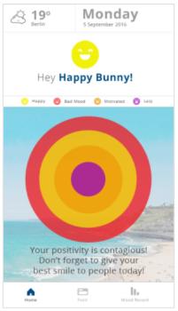 happy.bunny